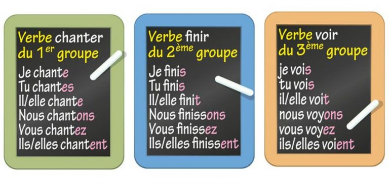 Les connaissances grammaticales de base pour les débutants en français